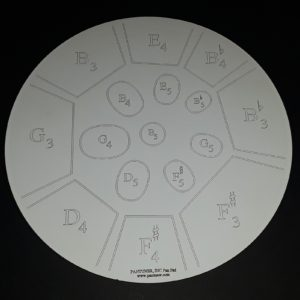 Double Tenor Practice Pad - Right Side